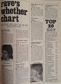 collector magazine/rave june1967