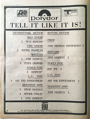 jimi hendrix collector newspapers/melody maker 23/9/1967 tell it like it is!....