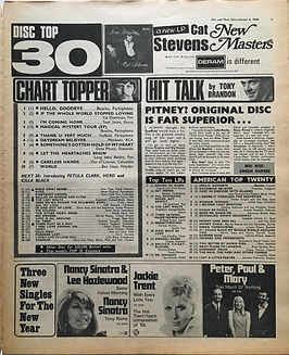 jimi hendrix mewspapers/disc and music echo 6/1/68 top ten LPs axis bold as love N°7