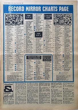 jimi hendrix collector newspapers/record mirror :  28/10/1967