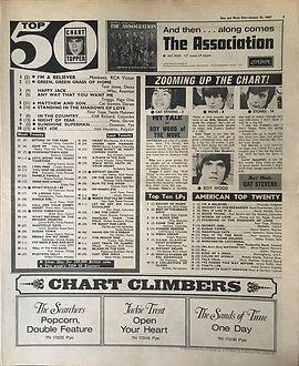 jimi hendrix magazine 1967 / disc echo music  1967