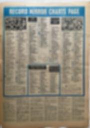 jimi hendrixnewspape november 30 1968/record mirror november 30 1968 /top 50 & top LPs