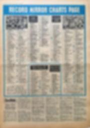 jimi hendrix newspaper/june 8 1968 top LPs:smash hits N°4