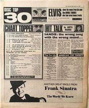 jimi hendrix newspapers collector/top 30  12/8/67