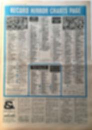 jimi hendrix newspaper 1968/record mirror october 19 1968/top lps