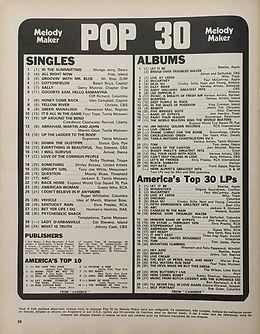 jimi hendrix magazines 1970 / rock & folk : pop 30