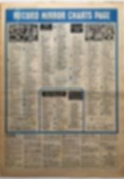 jimi hendris newspaper 1968/