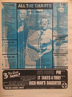 jimi hendrix newspapers 1970 / record mirror  june  27, 1970