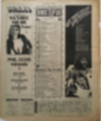 jimi hendrix newspaper/new musical express 27/1/68 top 15LPs