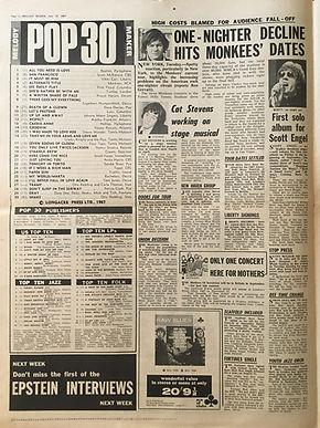 jimi hendrix rotily newspapers/melody maker