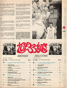 jimi hendrix collector magazines/top 33T/ LP/are you experienced 1967