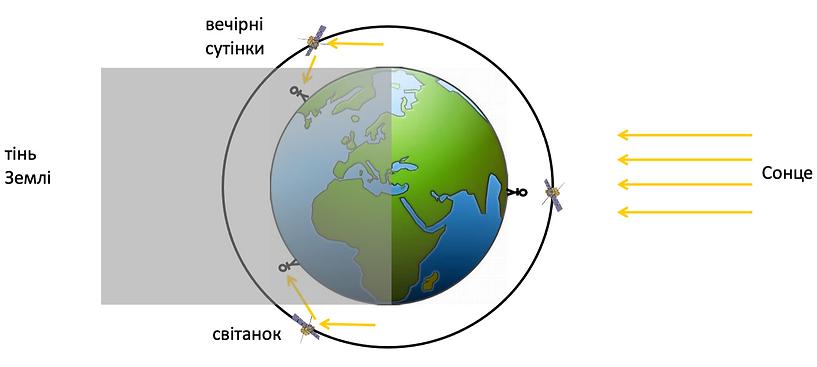 satellites_image.png