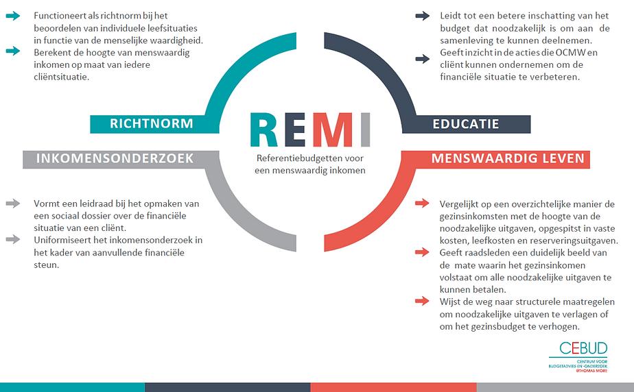 Schema REMI_2018.png