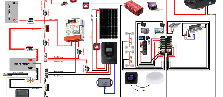 A Super Simple AWESOME Off Grid 12V System... Step By Step With Diagrams
