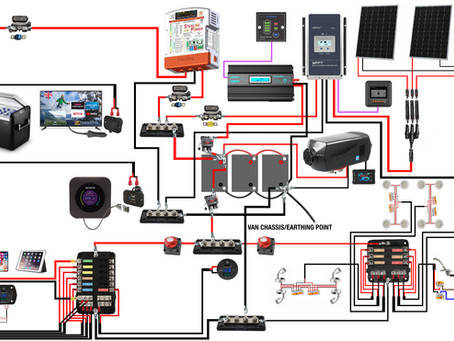 A Step By Step Guide To An Awesome Powerful Fully Off Grid 12v Set Up