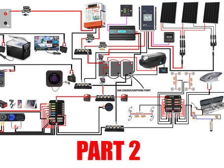A Step By Step Guide To An Awesome Powerful Fully Off Grid 12v Set Up - PART 2