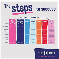 Take your first steps on the 1:1 Diet Plan