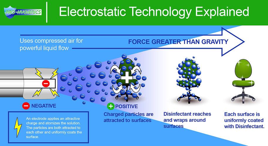 Electro revise 2.jpg