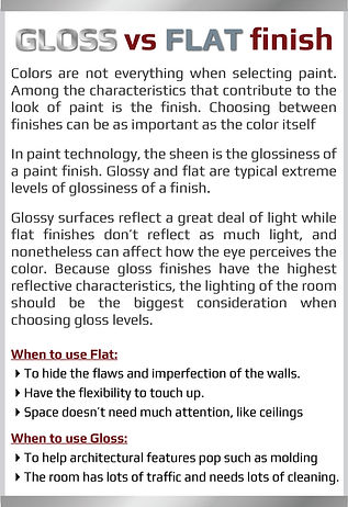 Flat vs Gloss-01.jpg