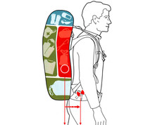 Небольшие советы по использованию рюкзаков. Часть 1