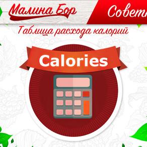 Советник от Малина Бора: Таблица расхода калорий при различных видах деятельности
