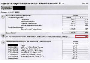 ex-post Kosteninformation