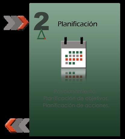 gráfico planificación de acciones publicitarias