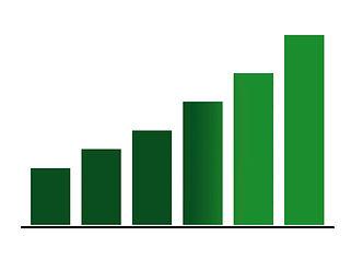 gráfico de crecimiento venta en gradas