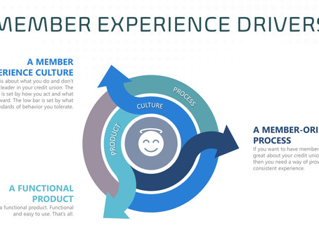 The 3 Components You Need for an Amazing Member Experience
