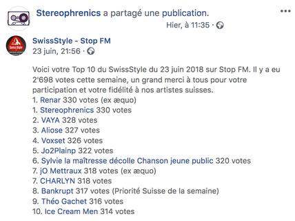 Tout en haut du Top 10 @Stop FM !