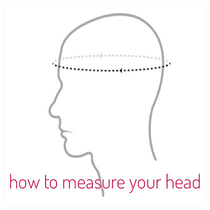 How to measure your head