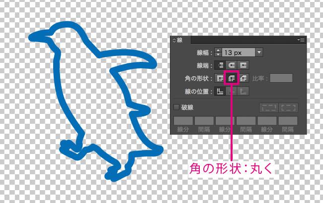 工程2のイラストのイメージ