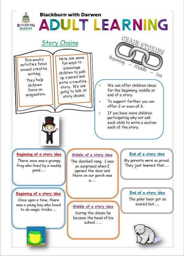 story chains.jpg
