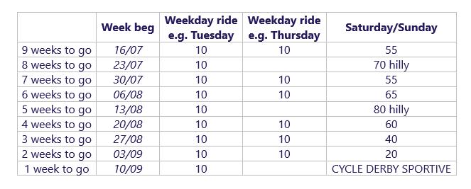9 week training plan