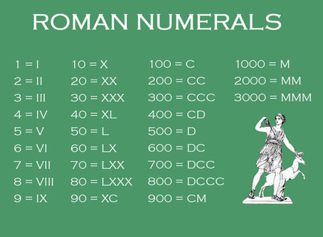 Learning Roman Numerals