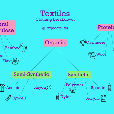 You're Wearing Plastic: The Synthetic Fabric Takeover