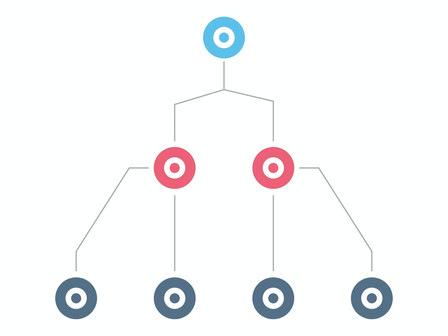 Using the Participating Organization Hierarchy
