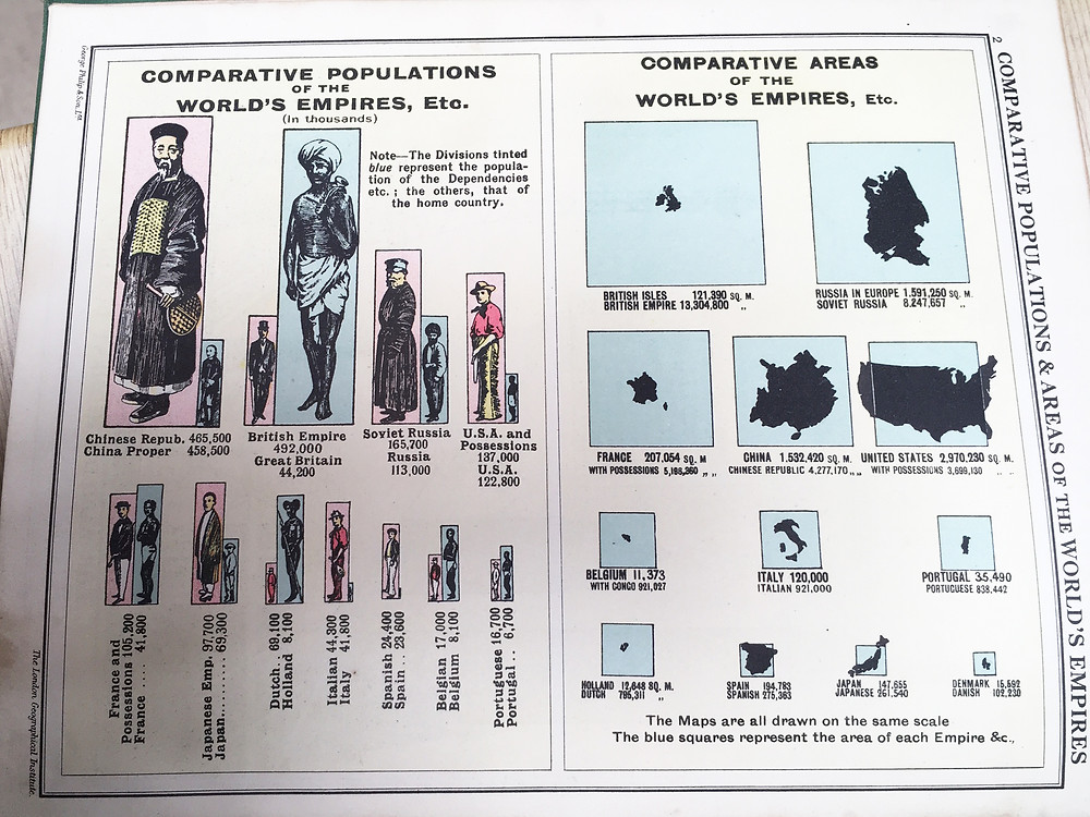 Historically educational atlas showing horrifically racist infographics