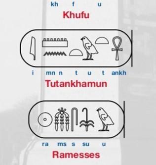 Faces of Tutankhamen