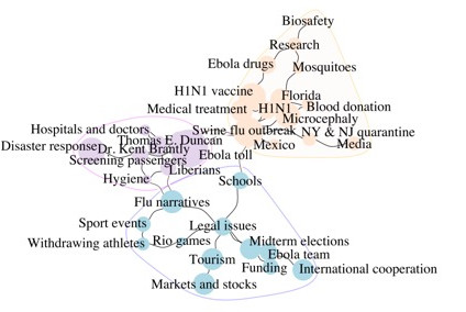How the Media falls short in reporting epidemics / Yotam Ophir