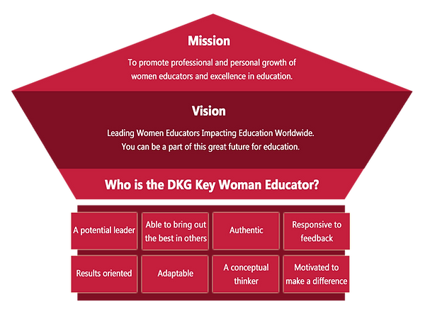 mission-vision-pyramid.png