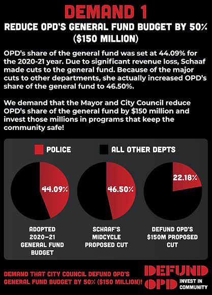 Defund OPD Demand 1: Reduce OPD's general fund budget by 50%