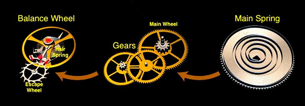 Watch Gears Big Modified.jpg