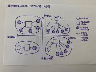Framework for critique