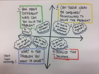 """the"" framework"
