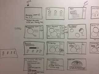 Storyboard Framework