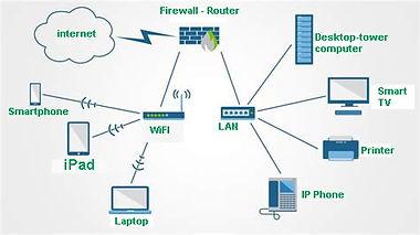 homenetwork graphic.jpg