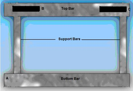 Diagram of bars