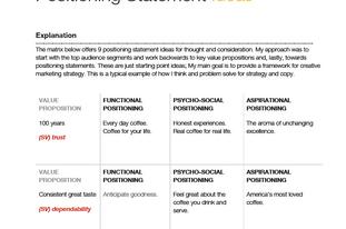 Positioning Strategy Matrix 1