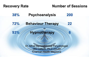 Clinical Hypnotherapy in Decatur, GA
